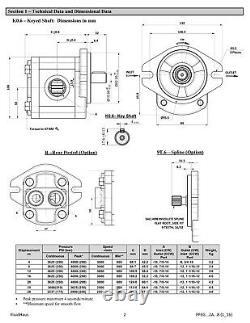 Hydraulic Gear Pump 28cc/rev 18.4gpm @ 2500rpm 3625psi Keyed Shaft SAE A CW
